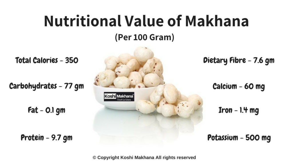 Nutritional Value Per 100 gm